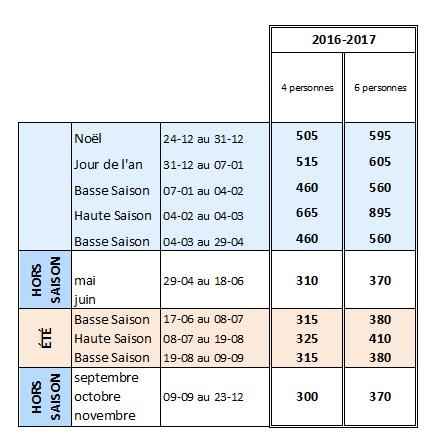 Tarifs 2016 2017 - montants en euros -